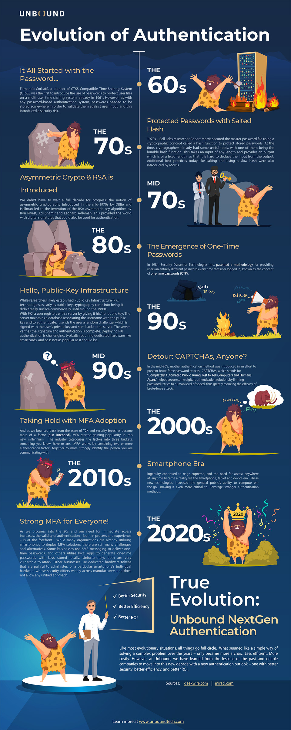 History of Authentication